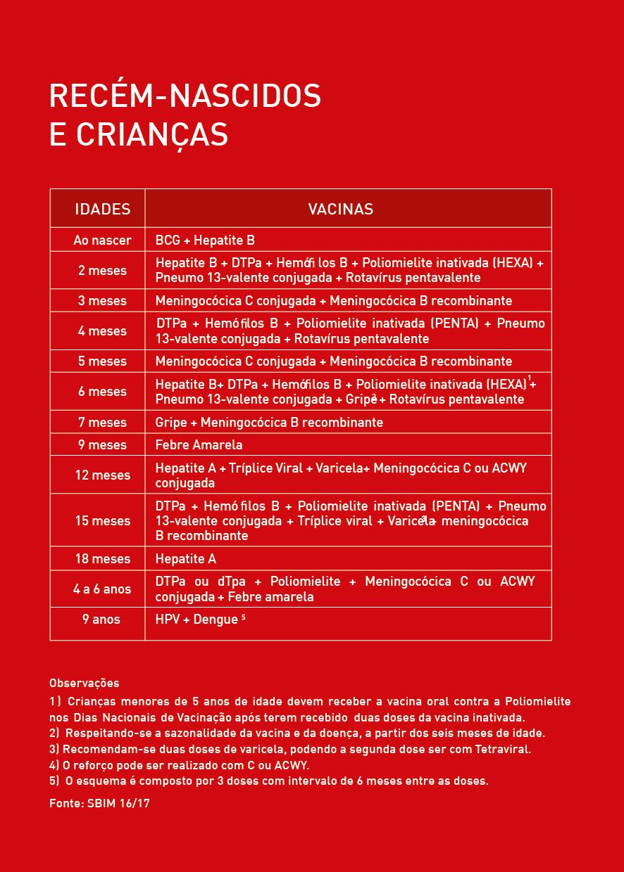 CRIANÇAS E RECÉM NASCIDOS